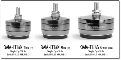 Picture of IsoAcoustics GAIA-TITAN isolators